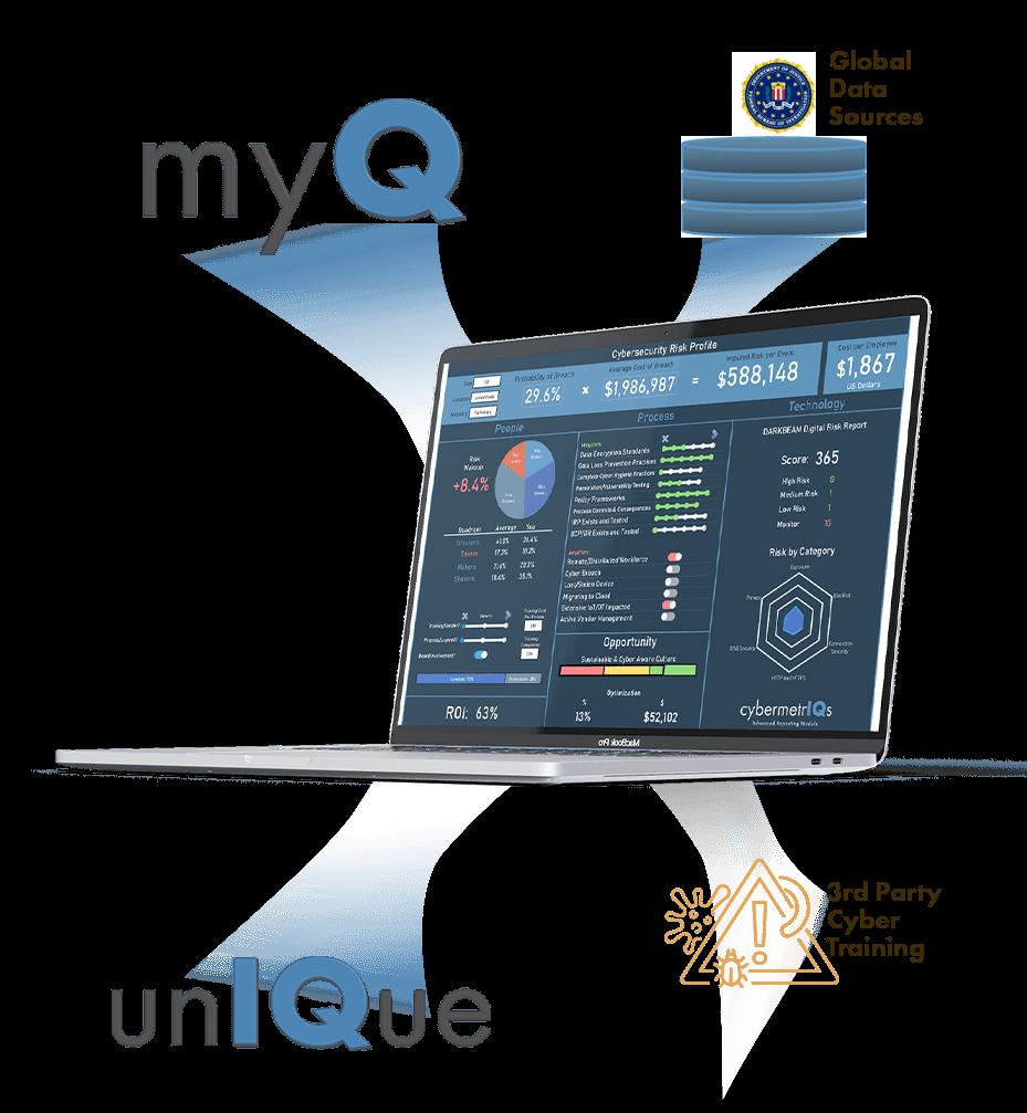cybermetrIQs dashboard data feed