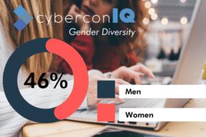 cyberconIQ diversity
